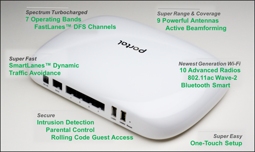Image result for portal wifi router